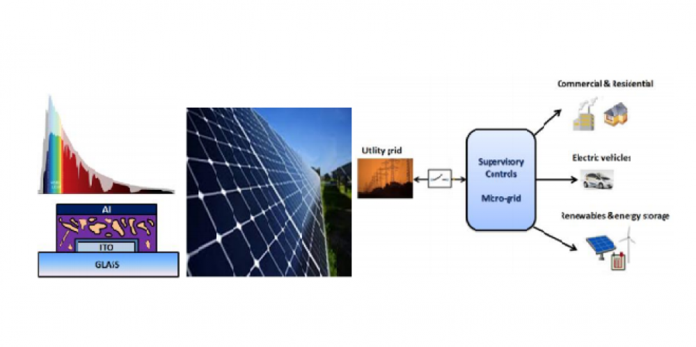 Photovoltaic Technology: From Devices towards Systems Under TEQIP-III