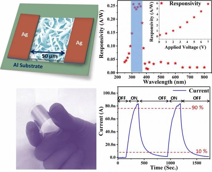 Development of Al doped ZnO Nanowalls Based Flexible, Ultra-low Voltage UV Photodetector